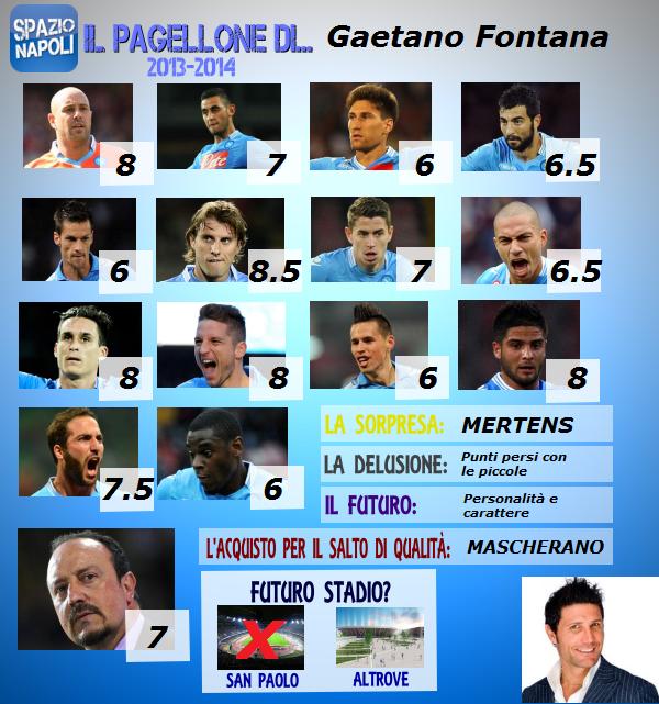 pagellone_gaetano_fontana