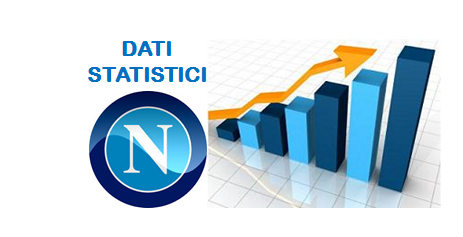 datistatistici6