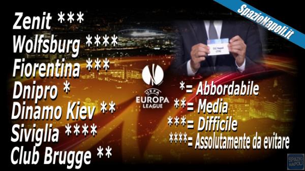 Grafico Europa League possibili avversarie