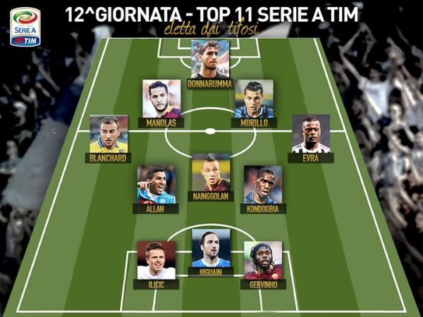 top 11 serie a 12 giornata