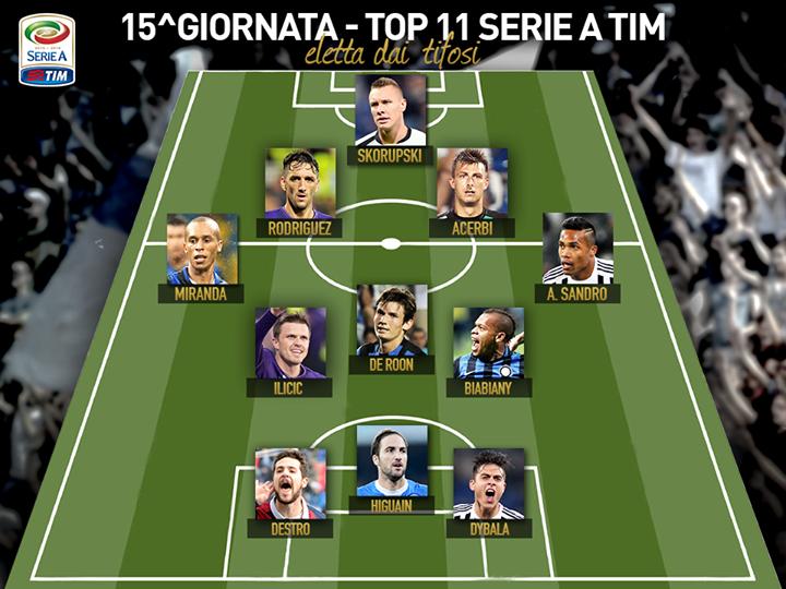 top 11 serie a 15^