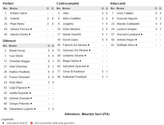 lista europa league