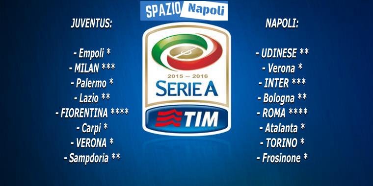 Calendario Napoli E Juve A Confronto.Grafico Calendari A Confronto Tre Giornate Decisive Per