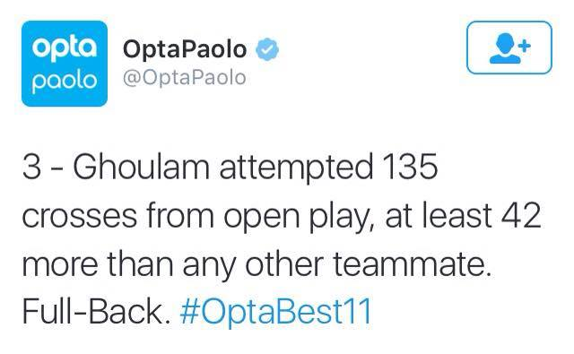 optapaolo twitter ghoulam