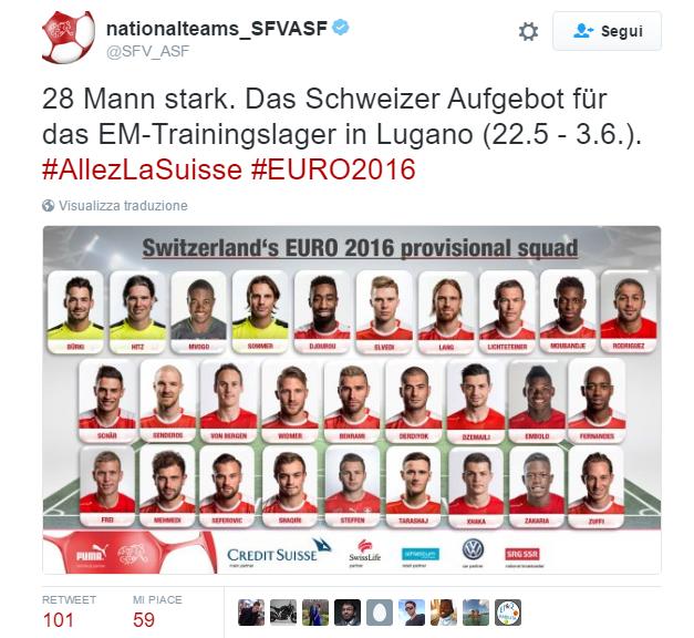 tweet svizzera