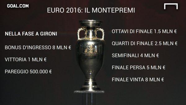 euro-2016-goal-economy_i9yg6tzb6iv4165kt94iyiifr