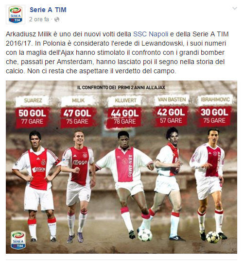 Milik Ajax Stats