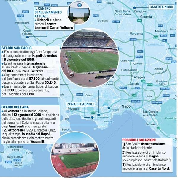 mappa stadio napoli