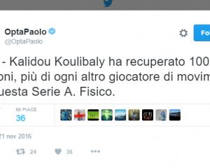 koulibaly record