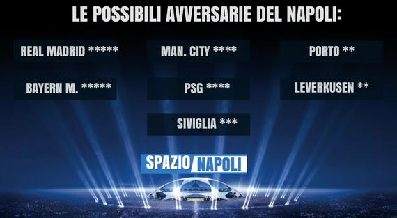 sorteggi champions league napoli