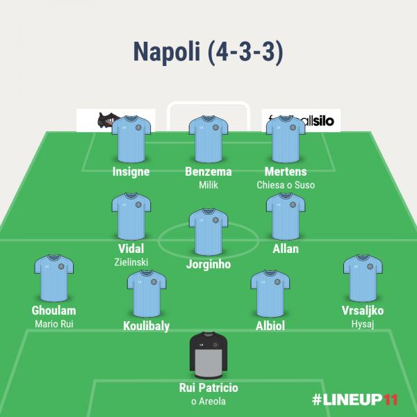 Albero Di Natale Ancelotti.Grafico Con Ancelotti Si Puo Dire Addio Al 4 3 3 Tutte Le Possibili Soluzioni Per Il Nuovo Napoli