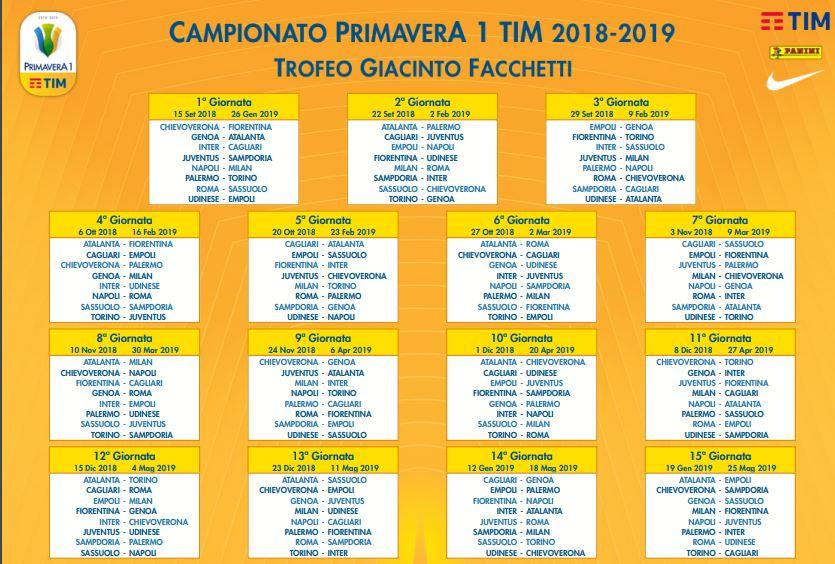 Napoli Calendario.Grafico Sorteggiato Anche Il Calendario Per Campionato