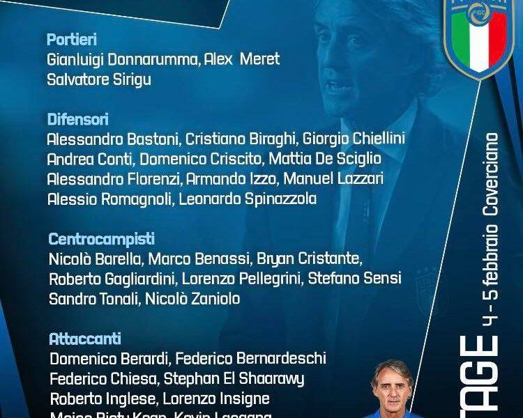 Meret torna in Nazionale, arriva la chiamata di Mancini! Presente anche Insigne