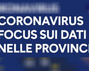 CORONAVIRUS CAMPANIA PROVINCE