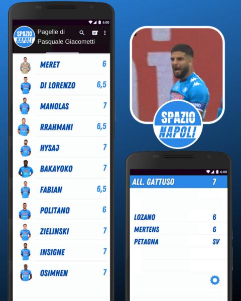 Pagelle Fiorentina Napoli